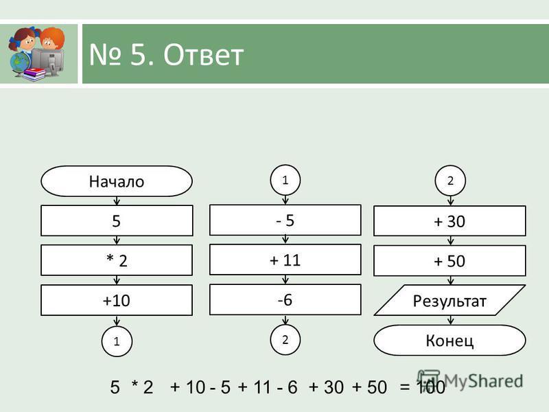5. Ответ Начало 5 * 2 +10 + 30 + 50 Результат Конец 1 - 5 + 11 -6 1 2 2 5* 2+ 10- 5+ 11- 6+ 30+ 50= 100
