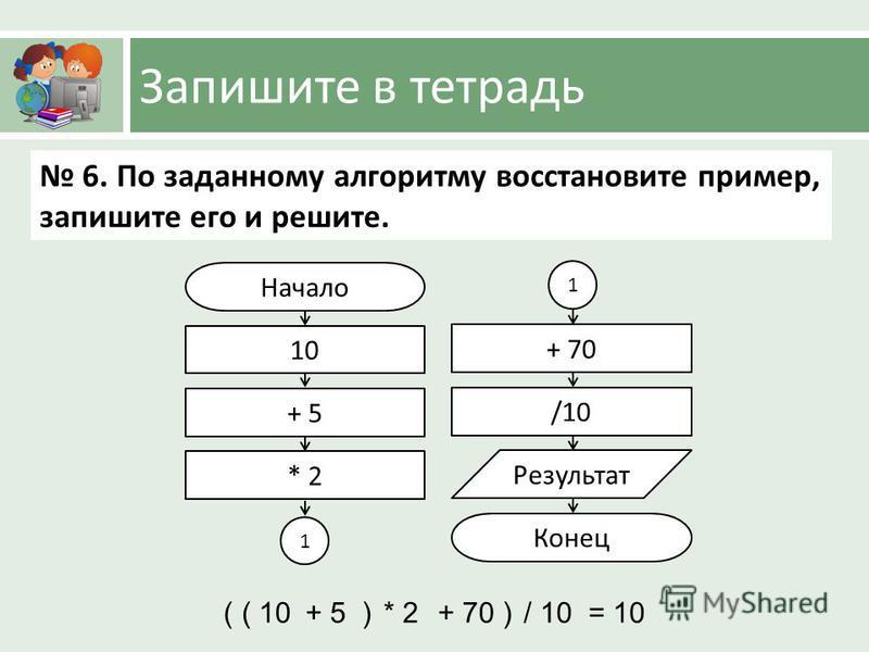 Запишите в тетрадь Начало 10 + 5 * 2 + 70 /10 Результат Конец 6. По заданному алгоритму восстановите пример, запишите его и решите. 1 1 (10+ 5)* 2+ 70)/ 10= 10(