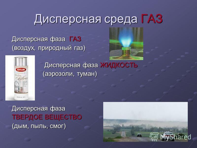 Дисперсная среда ГАЗ Дисперсная фаза ГАЗ (воздух, природный газ) Дисперсная фаза ЖИДКОСТЬ Дисперсная фаза ЖИДКОСТЬ (аэрозоли, туман) (аэрозоли, туман) Дисперсная фаза ТВЕРДОЕ ВЕЩЕСТВО (дым, пыль, смог)