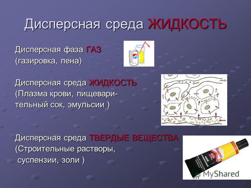 Дисперсная среда ЖИДКОСТЬ Дисперсная фаза ГАЗ (газировка, пена) Дисперсная среда ЖИДКОСТЬ (Плазма крови, пищеварительный сок, эмульсии ) Дисперсная среда ТВЕРДЫЕ ВЕЩЕСТВА (Строительные растворы, суспензии, золи ) суспензии, золи )