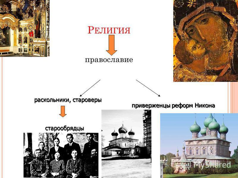 Р ЕЛИГИЯ православие раскольники, староверы раскольники, староверы старообрядцы старообрядцы приверженцы реформ Никона