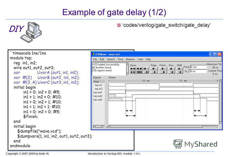 Copyright © 2007-2009 by Ando KiIntroduction to Verilog-HDL module ( 14 ) Example of gate delay (1/2) codes/verilog/gate_switch/gate_delay `timescale 1ns/1ns module top; reg in1, in2; wire out1, out2, out3; xor UxorA (out1, in1, in2); xor #(2) UxorB