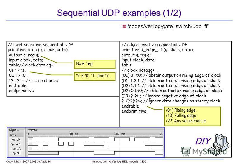 Copyright © 2007-2009 by Ando KiIntroduction to Verilog-HDL module ( 25 ) Sequential UDP examples (1/2) // level-sensitive sequential UDP primitive latch (q, clock, data); output q; reg q; input clock, data; table// clock data qq+ 01 : ? :1 ; 00 : ?