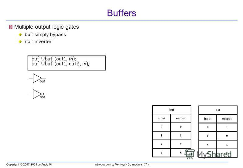 Copyright © 2007-2009 by Ando KiIntroduction to Verilog-HDL module ( 7 ) Buffers Multiple output logic gates buf: simply bypass not: inverter buf Ubuf (out1, in); buf Ubuf (out1, out2, in);