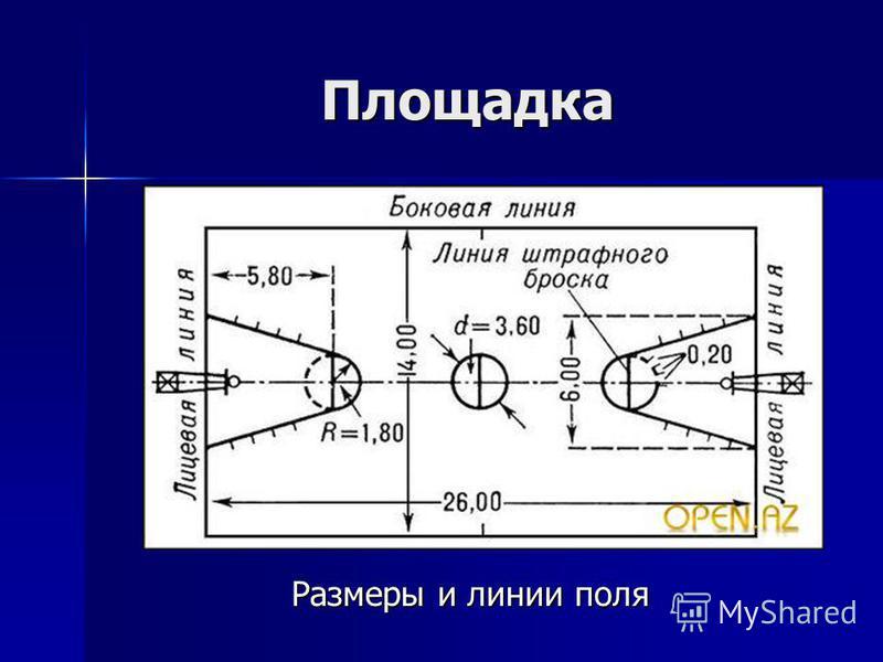 Площадка Размеры и линии поля