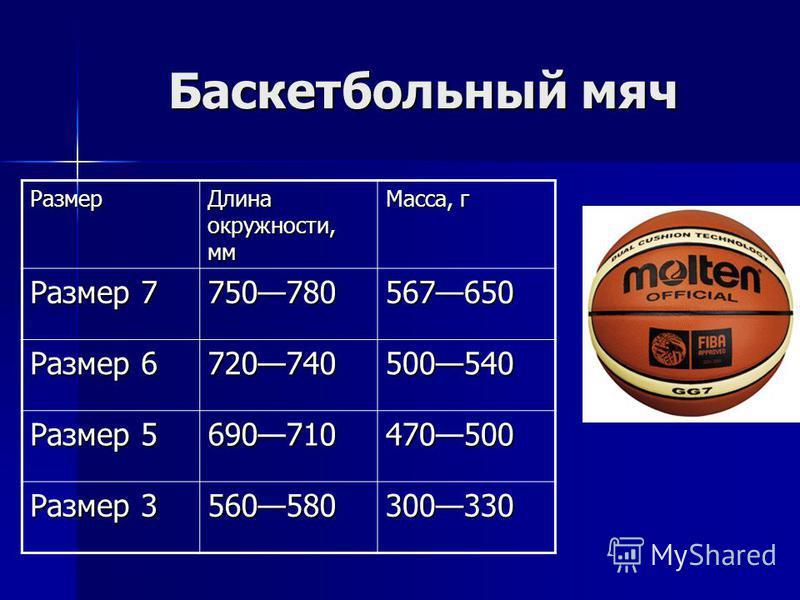 Баскетбольный мяч Размер Длина окружности, мм Масса, г Размер 7 750780567650 Размер 6 720740500540 Размер 5 690710470500 Размер 3 560580300330