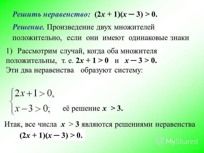 Решить неравенство:(2 х + 1)(х 3) > 0. Решение. Произведение двух множителей положительно, если они имеют одинаковые знаки 1)Рассмотрим случай, когда оба множителя положительны, т. е. 2 х + 1 > 0 и х 3 > 0. Эти два неравенства образуют систему: её ре