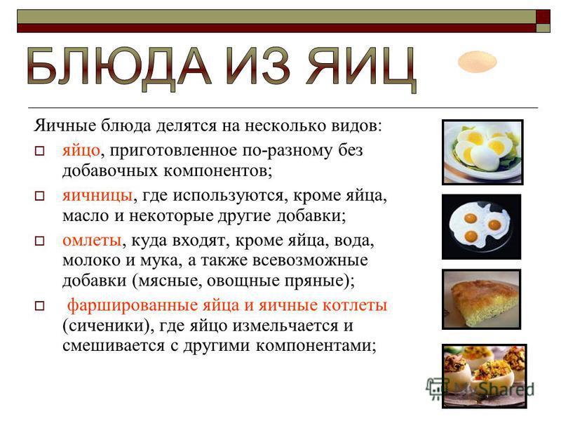 Яичные блюда делятся на несколько видов: яйцо, приготовленное по-разному без добавочных компонентов; яичницы, где используются, кроме яйца, масло и некоторые другие добавки; омлеты, куда входят, кроме яйца, вода, молоко и мука, а также всевозможные д