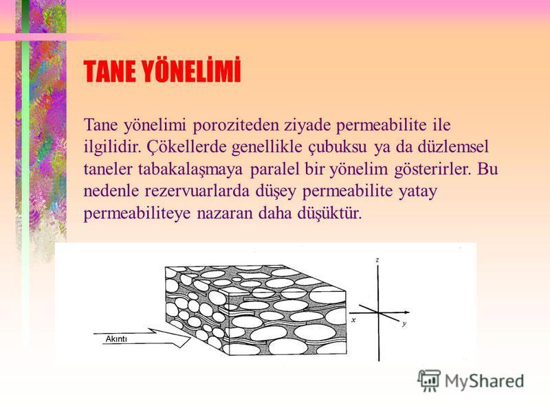 PAKETLENME Porozite ve permeabilite kübik paketlenmede daha fazla, romboidal paketlenmede ise daha azdır. Ancak paketlenme türü zamanla sıkışmaya bağlı olarak değişebilir. Kübik paketlenme Porozite % 46 Romboidal paketlenme Porozite % 26