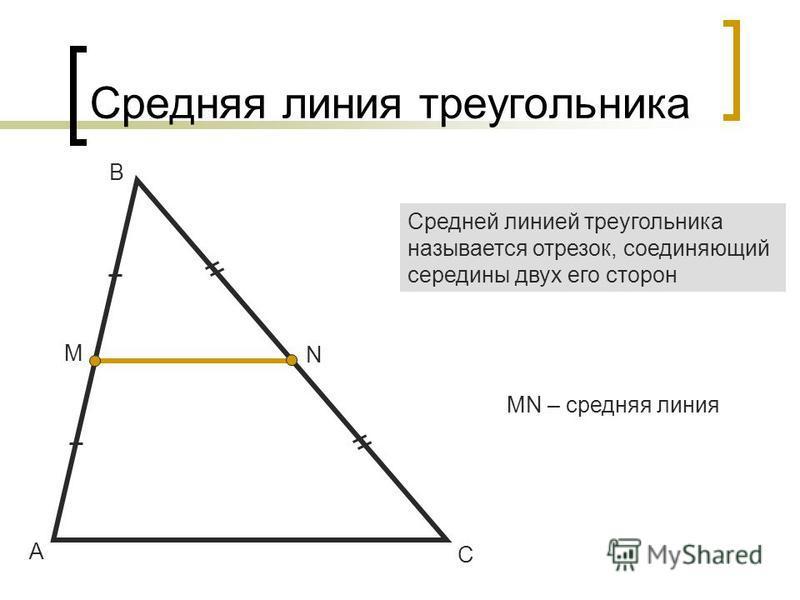 Средняя линия треугольника А В С М N Средней линией треугольника называется отрезок, соединяющий середины двух его сторон MN – средняя линия
