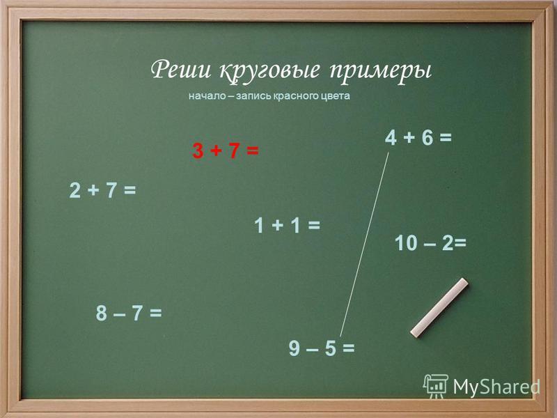 Реши круговые примеры 2 + 7 = 1 + 1 = 4 + 6 = 10 – 2= 8 – 7 = 9 – 5 = 3 + 7 = начало – запись красного цвета
