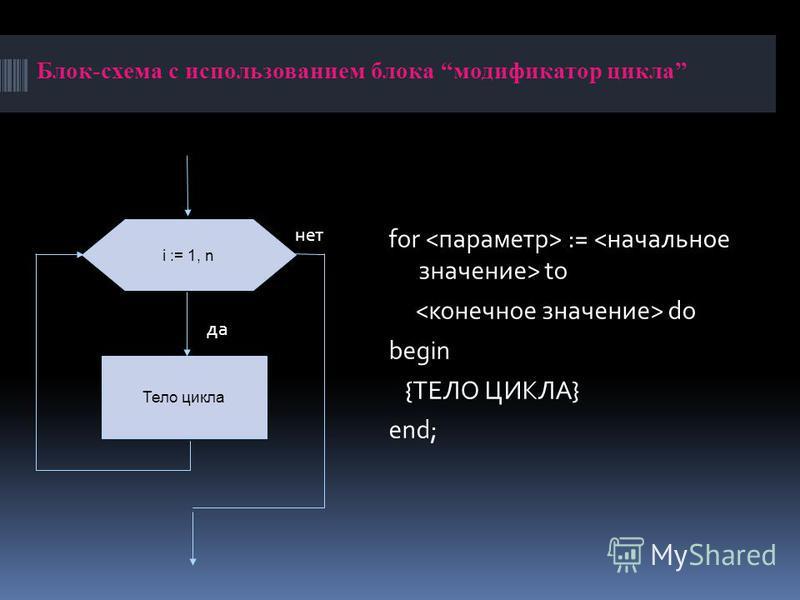 Блок-схема с использованием блока модификатор цикла for := to do begin {ТЕЛО ЦИКЛА} end; Тело цикла i := 1, n нет да