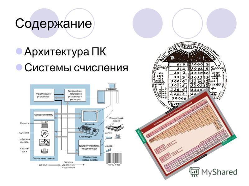 Содержание Архитектура ПК Системы счисления