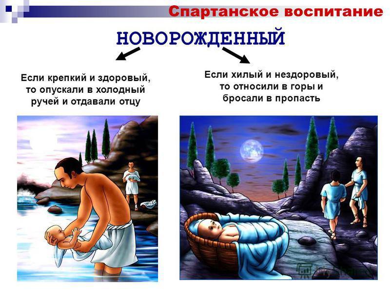 Спартанское воспитание НОВОРОЖДЕННЫЙ Если крепкий и здоровый, то опускали в холодный ручей и отдавали отцу Если хилый и нездоровый, то относили в горы и бросали в пропасть