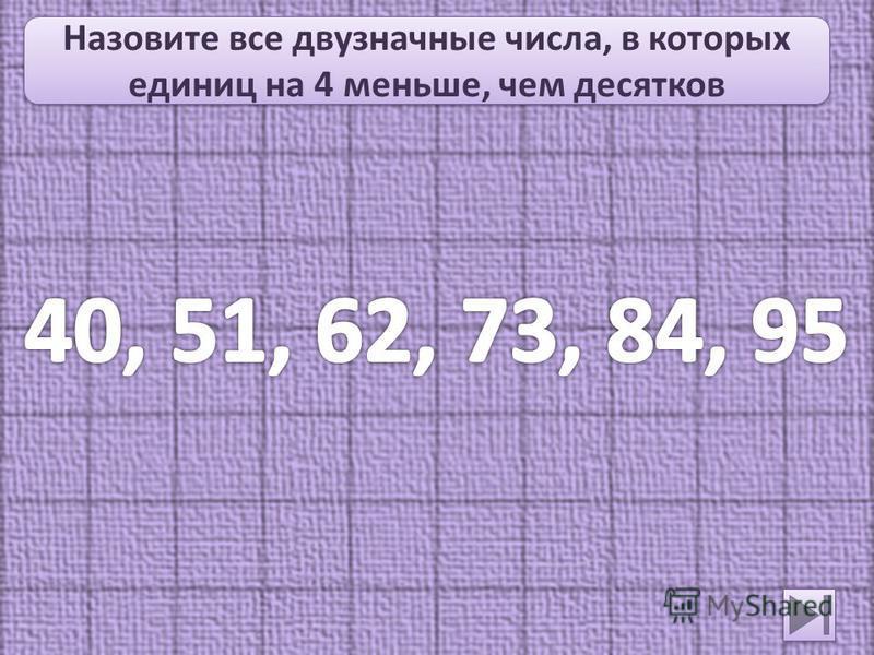 Назовите все двузначные числа, в которых единиц на 4 меньше, чем десятков