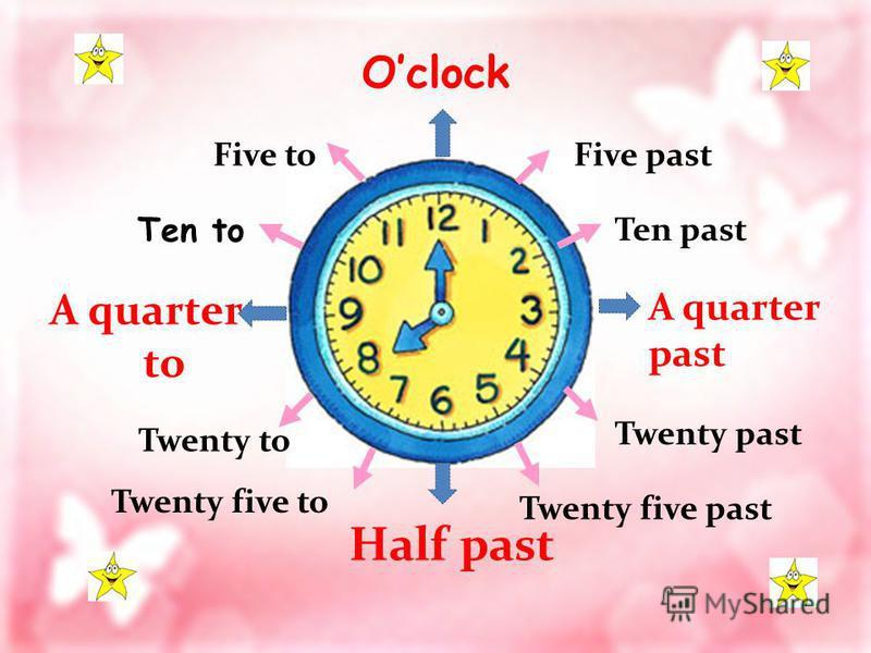 Oclock A quarter to Half past A quarter past Five to Ten to Twenty to Twenty five to Twenty five past Twenty past Ten past Five past