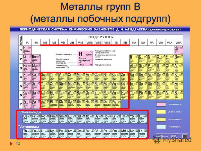 Металлы групп В (металлы побочных подгрупп) 12