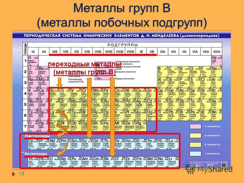 Металлы групп В (металлы побочных подгрупп) переходные металлы (металлы групп В) 13