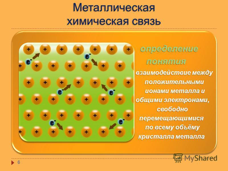 Металлическая химическая связь определение определение понятия понятия взаимодействие между взаимодействие между положительными положительными ионами металла и ионами металла и общими электронами, общими электронами, свободно свободно перемещающимися
