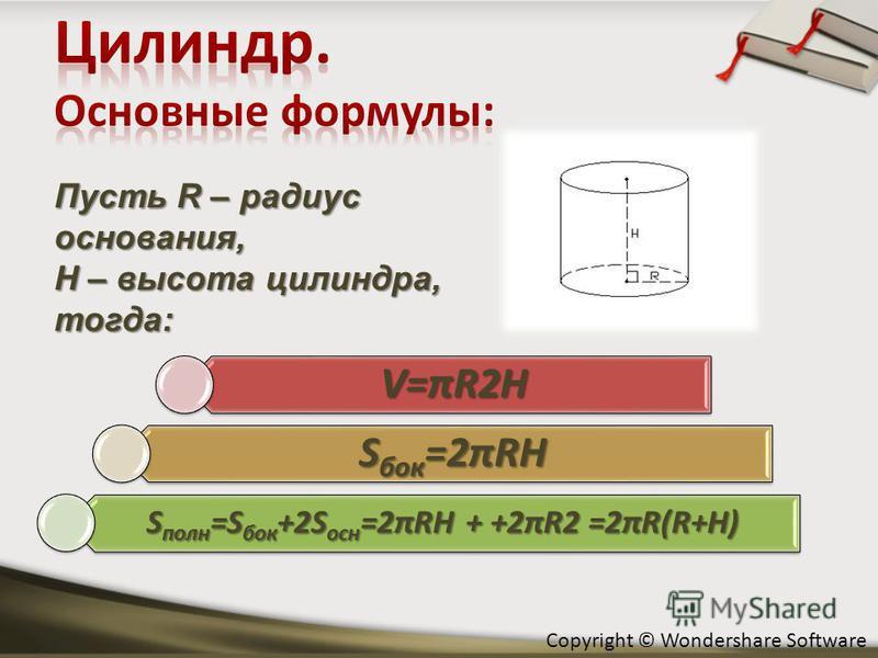 V=πR2H Sбок=2πRH Sполн=Sбок+2Sосн=2πRH + +2πR2 =2πR(R+H) Пусть R – радиус основания, H – высота цилиндра, тогда:
