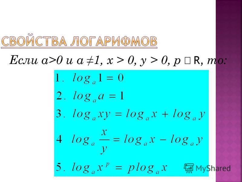 Если a>0 и a 1, х > 0, у > 0, р R, то: