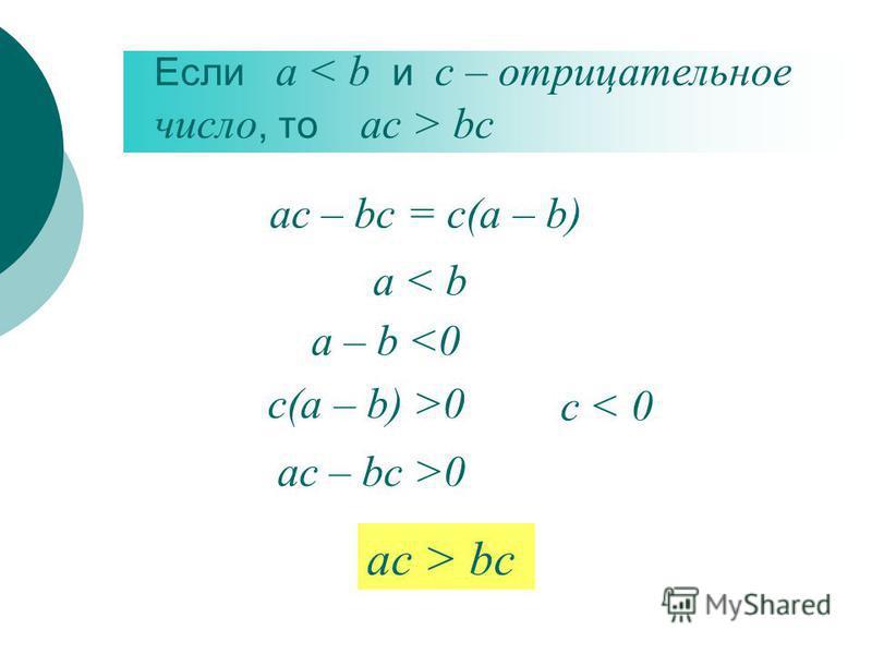 Если а bc ac – bc = c(a – b) a < b a – b <0 c(a – b) >0 ac – bc >0 ac > bc c < 0