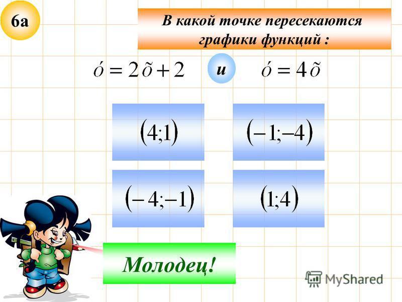 6 а В какой точке пересекаются графики функций : Неверно! Молодец! и