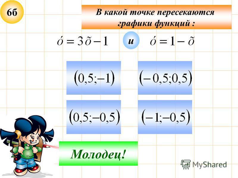 6 б В какой точке пересекаются графики функций : Неверно! Молодец! и