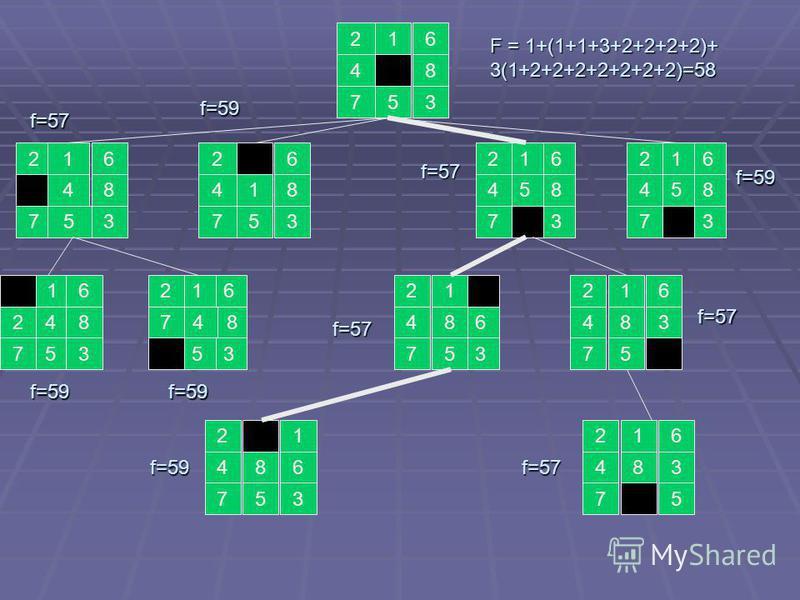 26 4 1 8 753 216 48 753 26 418 753 1 37 854 612 37 854 612 47 612 684 12 357 842 612 357 684 12 357 35 8 57 3 6 84 57 384 612 F = 1+(1+1+3+2+2+2+2)+ 3(1+2+2+2+2+2+2+2)=58 f=57 f=57 f=57 f=59 f=59f=59 f=59 f=59 f=57 f=57