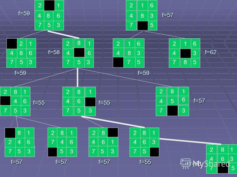 2 46 75 6 37 8 2 5 1 684 12 1 57 384 612 8 1 4 2 12 357 8 384 57 3 6 64 357 587 34 612 3 4 7 5 2 357 64 182 28 57 6 18 3 1 64 82281 61 53 4 7335 746 5 6 1 7 42 8 21 34 8 6 75 f=59 f=59 f=59 f=58 f=57 f=57f=57 f=57 f=57 f=56 f=55 f=55 f=55 f=62