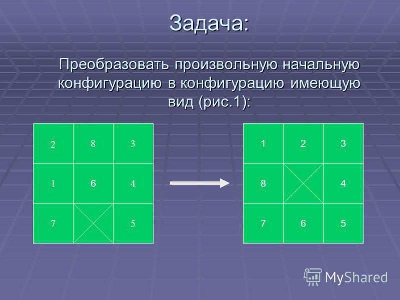Задача: Преобразовать произвольную начальную конфигурацию в конфигурацию имеющую вид (рис.1): 2 83 1 6 4 75 132 84 657