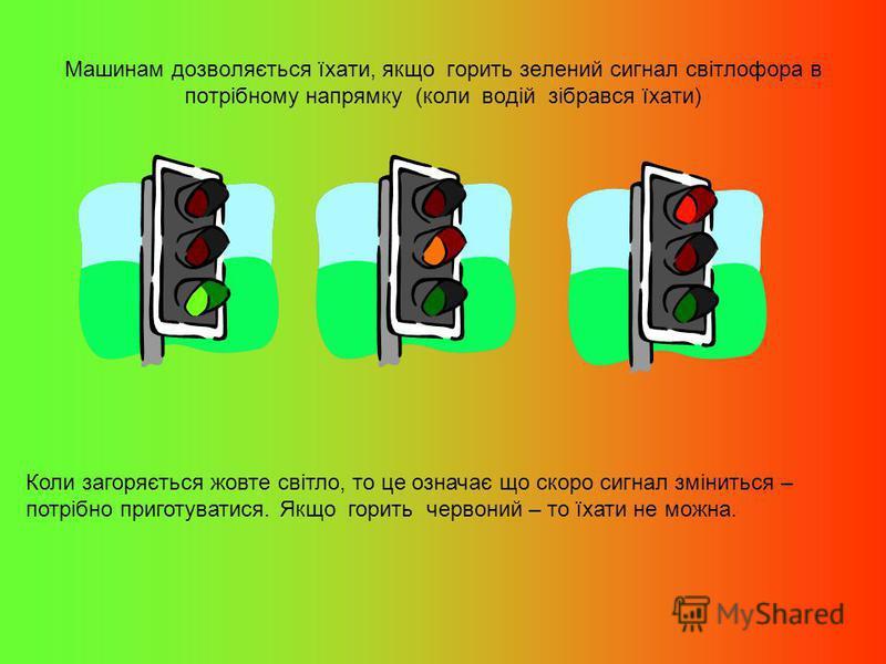 Машинам дозволяється їхати, якщо горить зелений сигнал світлофора в потрібному напрямку (коли водій зібрався їхати) Коли загоряється жовте світло, то це означає що скоро сигнал зміниться – потрібно приготуватися. Якщо горить червоний – то їхати не мо