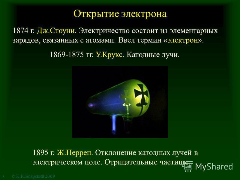 Открытие электрона 1869-1875 гг. У.Крукс. Катодные лучи. 1895 г. Ж.Перрен. Отклонение катодных лучей в электрическом поле. Отрицательные частицы. 1874 г. Дж.Стоуни. Электричество состоит из элементарных зарядов, связанных с атомами. Ввел термин «элек