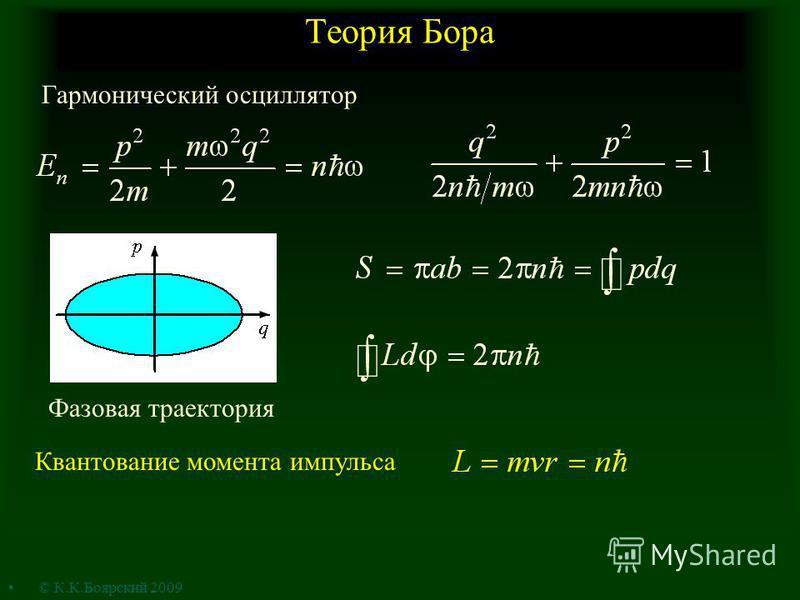 Теория Бора Квантование момента импульса Гармонический осциллятор Фазовая траектория © К.К.Боярский 2009