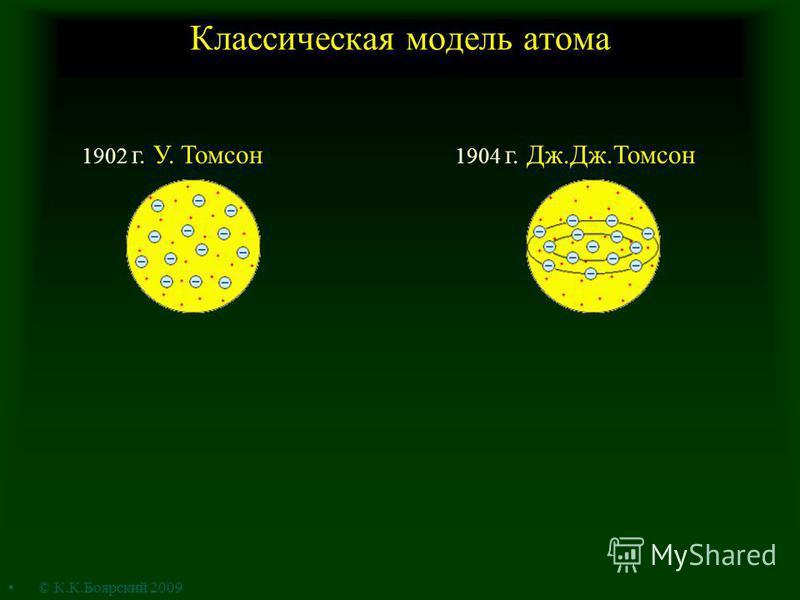Классическая модель атома 1902 г. У. Томсон 1904 г. Дж.Дж.Томсон © К.К.Боярский 2009