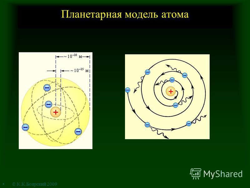 Планетарная модель атома © К.К.Боярский 2009