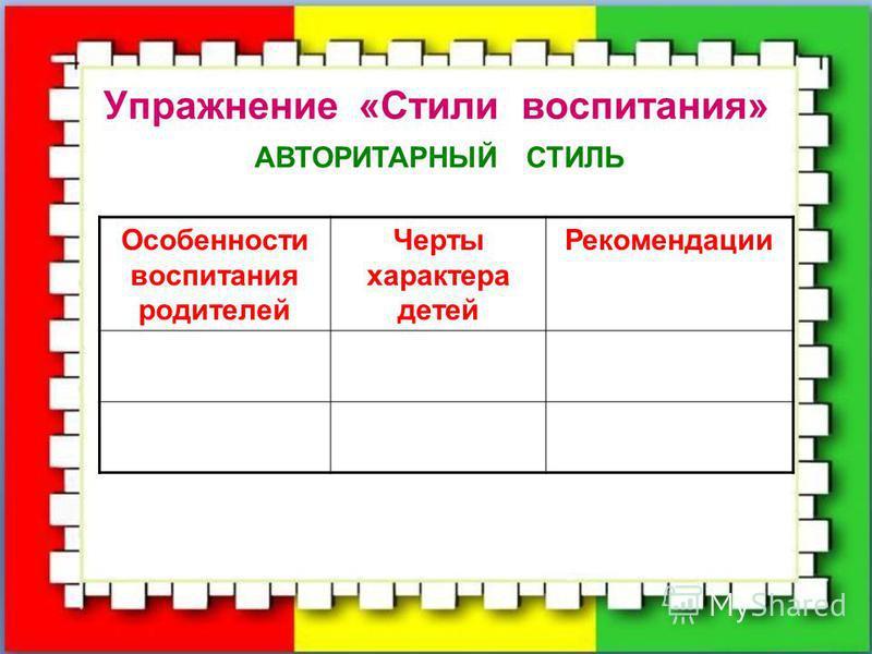 Упражнение «Стили воспитания» Особенности воспитания родителей Черты характера детей Рекомендации АВТОРИТАРНЫЙ СТИЛЬ