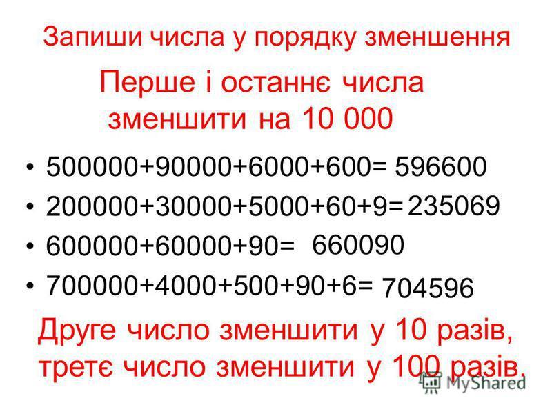 500000+90000+6000+600= 200000+30000+5000+60+9= 600000+60000+90= 700000+4000+500+90+6= 596600 235069 704596 660090 Запиши числа у порядку зменшення Перше і останнє числа зменшити на 10 000 Друге число зменшити у 10 разів, третє число зменшити у 100 ра