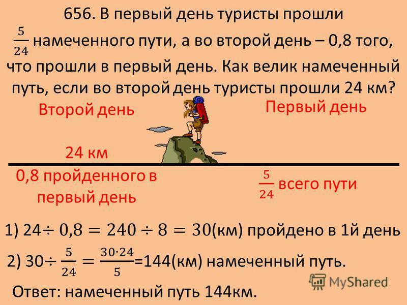 Первый день Второй день 24 км 0,8 пройденного в первый день Ответ: намеченный путь 144 км.