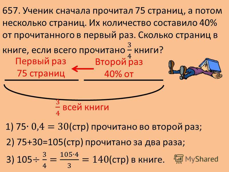 Первый раз 75 страниц Второй раз 40% от 2) 75+30=105(стр) прочитано за два раза;