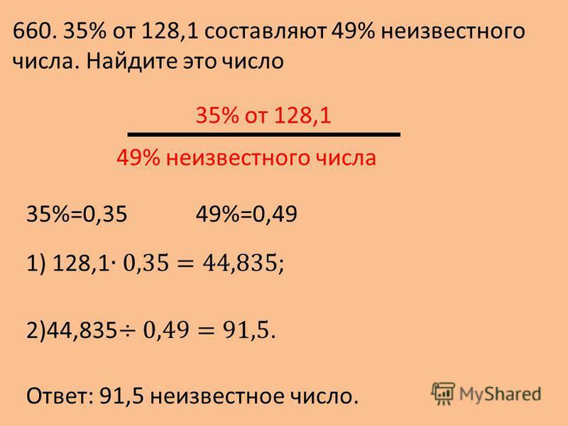 660. 35% от 128,1 составляют 49% неизвестного числа. Найдите это число 49% неизвестного числа 35% от 128,1 Ответ: 91,5 неизвестное число. 35%=0,35 49%=0,49