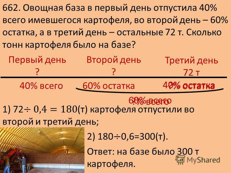 662. Овощная база в первый день отпустила 40% всего имевшегося картофеля, во второй день – 60% остатка, а в третий день – остальные 72 т. Сколько тонн картофеля было на базе? Первый день ? Третий день 72 т Второй день ? 40% всего 60% остатка 40% оста
