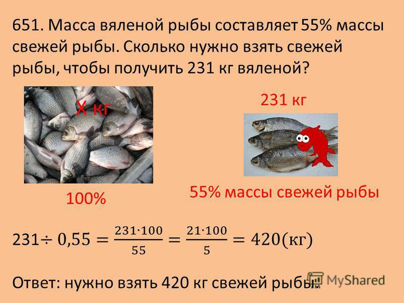 651. Масса вяленой рыбы составляет 55% массы свежей рыбы. Сколько нужно взять свежей рыбы, чтобы получить 231 кг вяленой? 100% 55% массы свежей рыбы 231 кг Х кг Ответ: нужно взять 420 кг свежей рыбы.