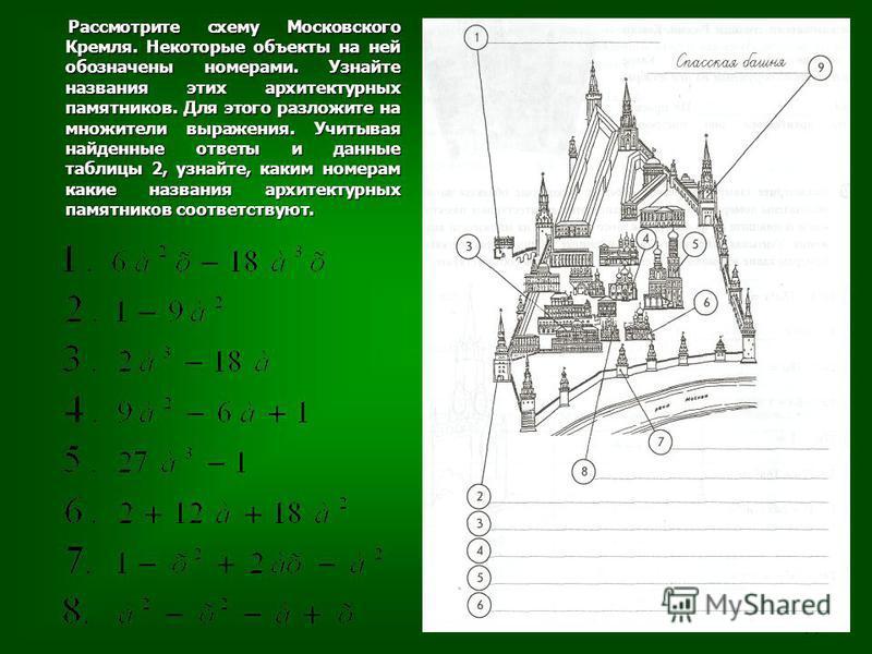 14 Рассмотрите схему Московского Кремля. Некоторые объекты на ней обозначены номерами. Узнайте названия этих архитектурных памятников. Для этого разложите на множители выражения. Учитывая найденные ответы и данные таблицы 2, узнайте, каким номерам ка