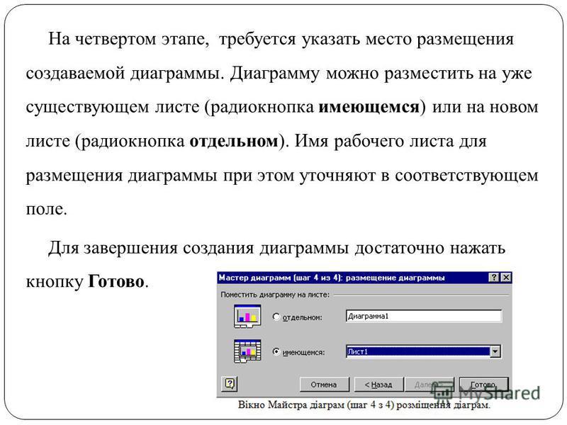 На четвертом этапе, требуется указать место размещения создаваемой диаграммы. Диаграмму можно разместить на уже существующем листе (радиокнопка имеющемся) или на новом листе (радиокнопка отдельном). Имя рабочего листа для размещения диаграммы при это