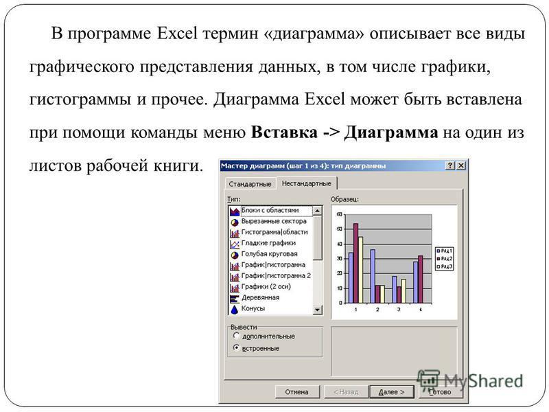 В программе Excel термин «диаграмма» описывает все виды графического представления данных, в том числе графики, гистограммы и прочее. Диаграмма Excel может быть вставлена при помощи команды меню Вставка -> Диаграмма на один из листов рабочей книги.