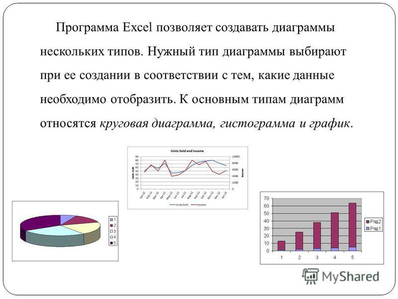 Программа Excel позволяет создавать диаграммы нескольких типов. Нужный тип диаграммы выбирают при ее создании в соответствии с тем, какие данные необходимо отобразить. К основным типам диаграмм относятся круговая диаграмма, гистограмма и график.