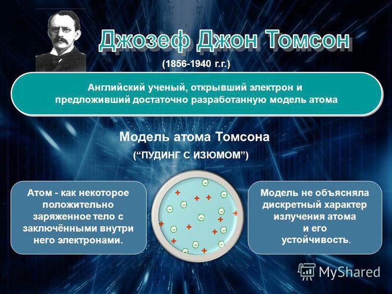 (1856-1940 г.г.) Английский ученый, открывший электрон и предложивший достаточно разработанную модель атома Английский ученый, открывший электрон и предложивший достаточно разработанную модель атома Модель атома Томсона Модель не объясняла дискретный
