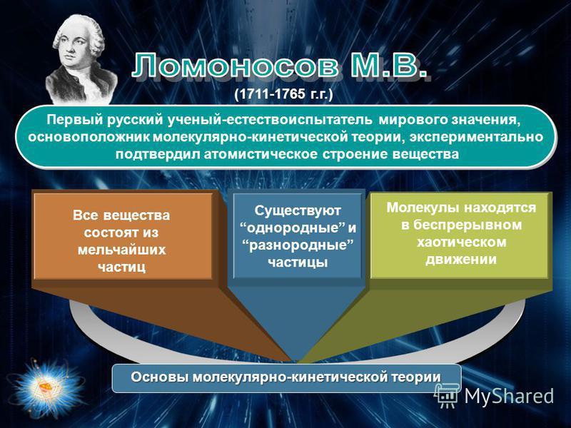 Первый русский ученый-естествоиспытатель мирового значения, основоположник молекулярно-кинетической теории, экспериментально подтвердил атомистическое строение вещества (1711-1765 г.г.) Молекулы находятся в беспрерывном хаотическом движении Все вещес