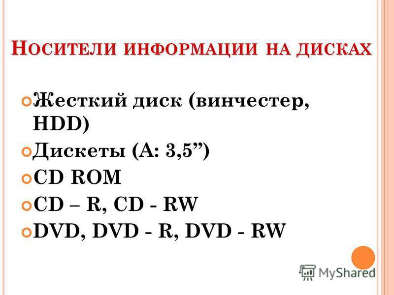 Н ОСИТЕЛИ ИНФОРМАЦИИ НА ДИСКАХ Жесткий диск (винчестер, HDD) Дискеты (А: 3,5) CD ROM CD – R, CD - RW DVD, DVD - R, DVD - RW